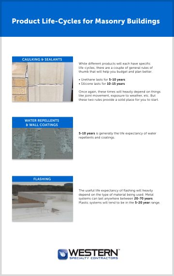 Product Life Cycles for Masonry Buildings